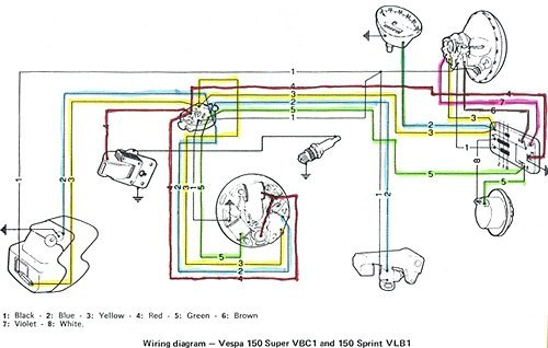 vespa-wiring-diagram-150sprint1